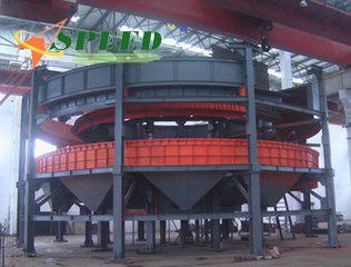 High Efficiency Metallurgy Annular Cooler