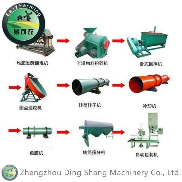 Pig Manure Organic Fertilizer Product Line