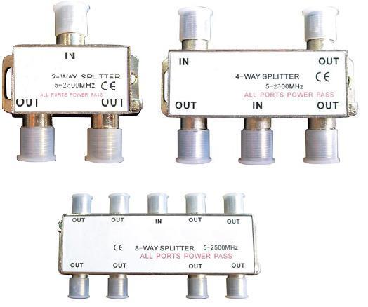 CATV Connector / Splitter (Mini Type)