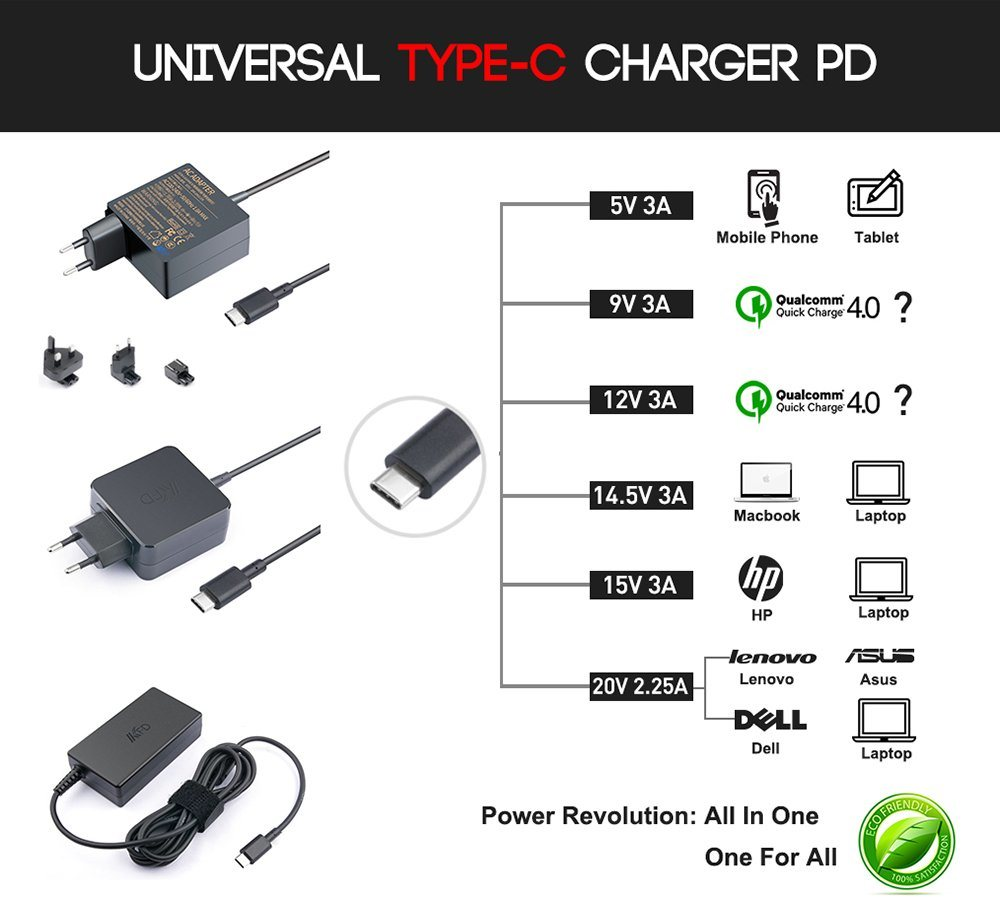 EU UK Us Plug Universal 45W USB C Charger for Lenovo Yoga 5