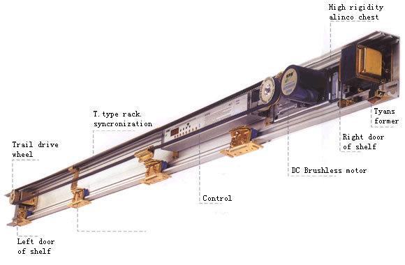 SANBEN Automatic Sliding Door System 01 China Door Automatic Door