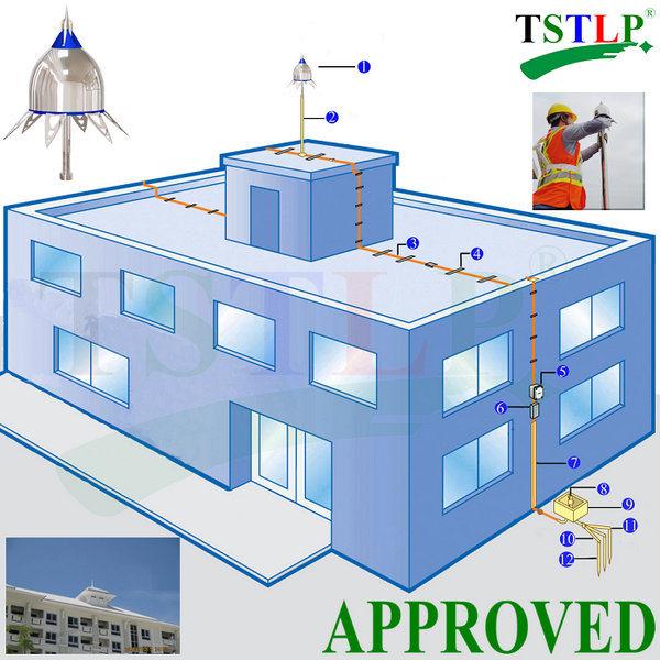lightning protection system for building pdf