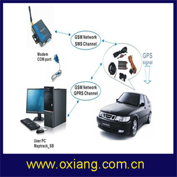Software for PC: Real Time GPS Tracking Software for Max 200cars