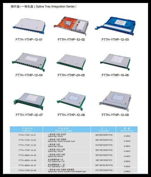 96 Cores Fiber Optic Patch Panel