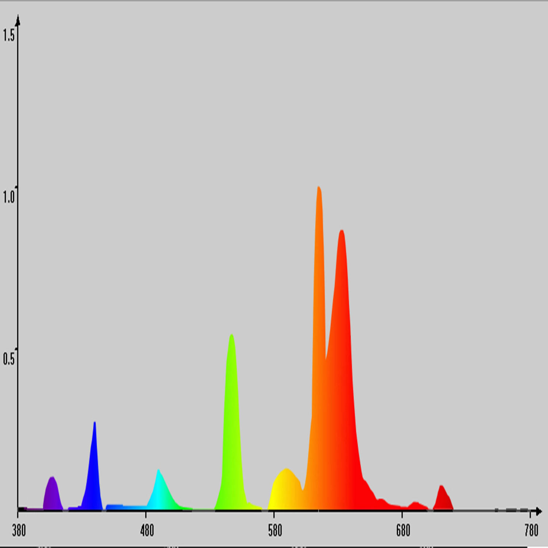 Grow Light T5 Fluorescent Fixture 4*6
