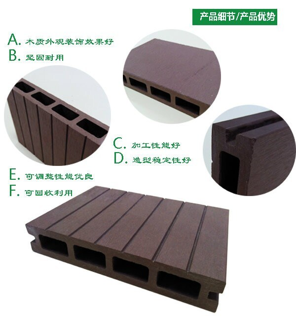 Outdoor Wood Plastic Composite Deck Floor Covering