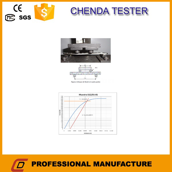 Electronic Universal Testing Machine +Static Testing Machine of Spinal Inplant Assemblies+Four Point Bending Test of Bone Plates