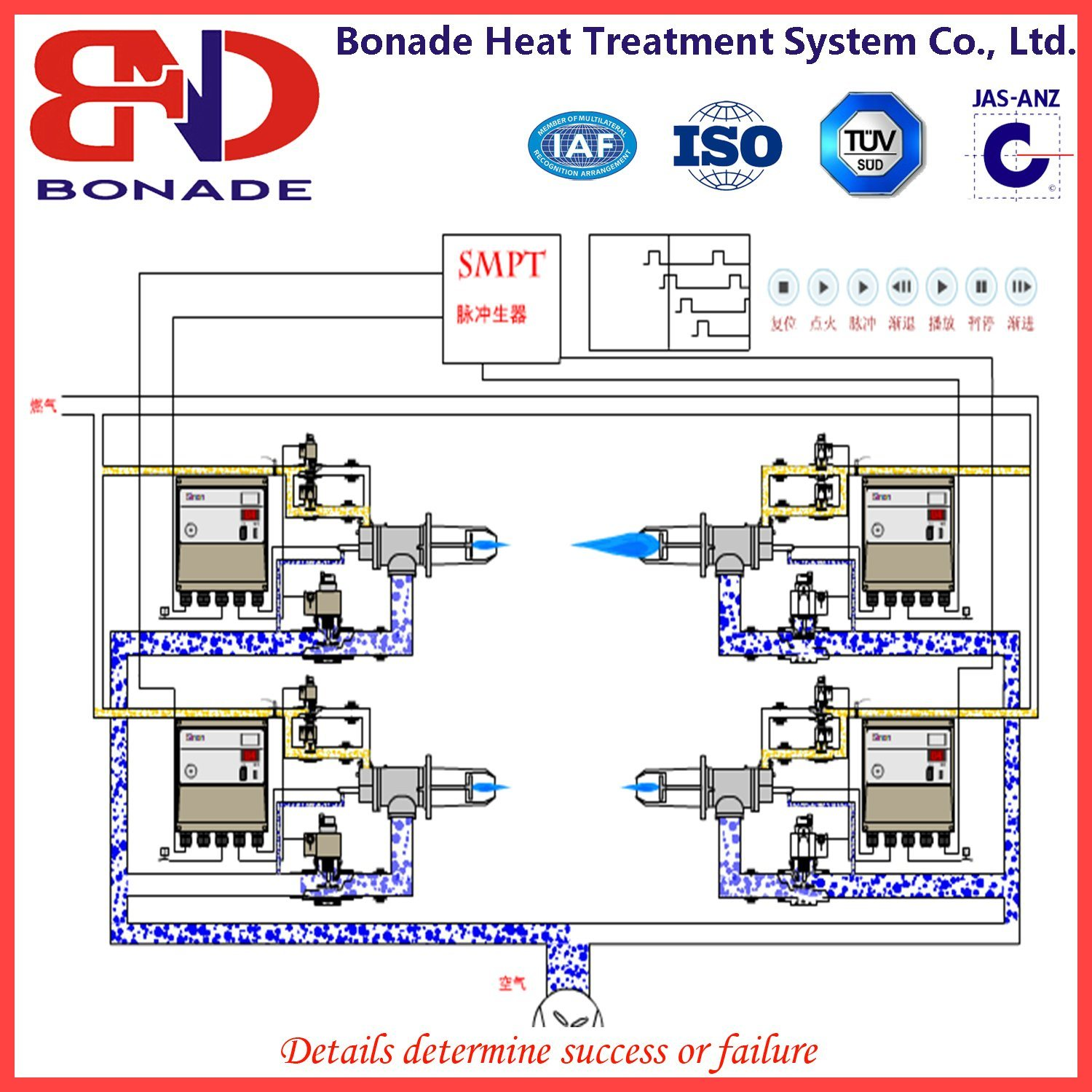 Natural Gas Box Rapid Quenching Furnace for Heat Treatment