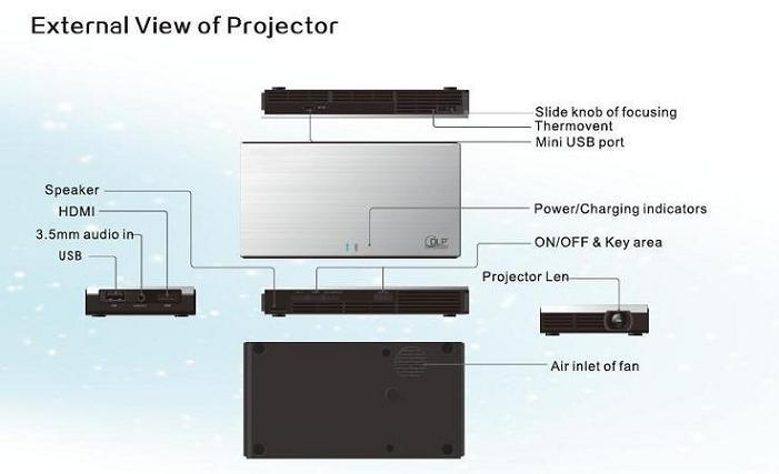 Yi-100 Portable HD DLP Projector
