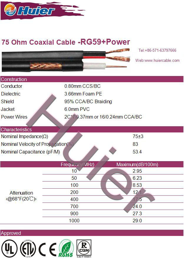 Professional Cable Manufacturer Rg59 CCTV Video Cable with Power