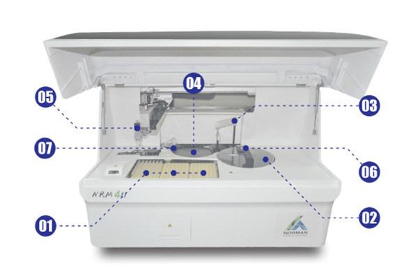 Medical Equipment Price Health Analysis Fully Automated Chemiluminescence Analyzer Nrm411