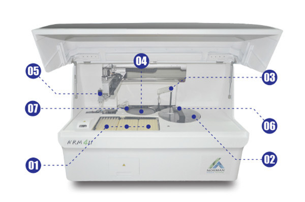 Medical Equipment Price Health Analysis Fully Automated Chemistry Analyzer Nrm411