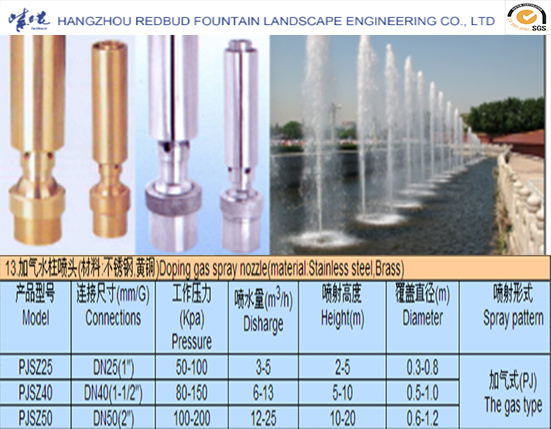 Doping Gas Spray Fountain Nozzle (Definite direction) in Stainless Steel or Brass