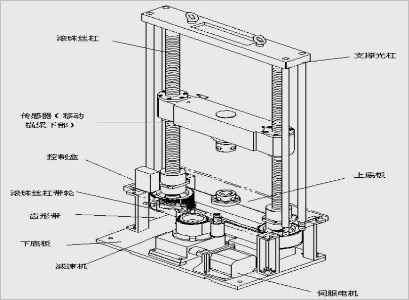 20kn Computer Control Electronic Tensile Testing Machine