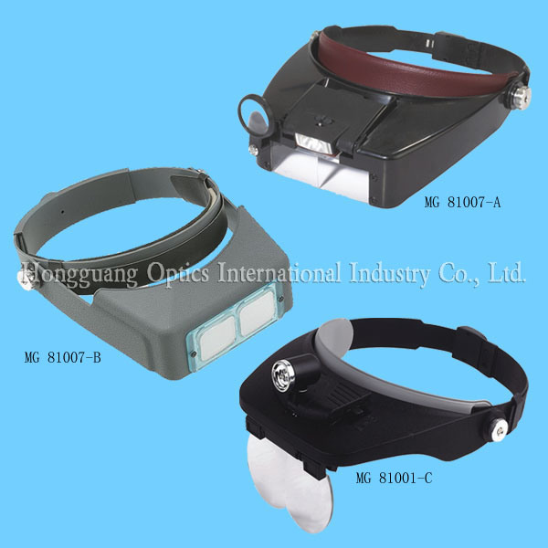 Multi Power Helmet Magnifier with LED Lamp