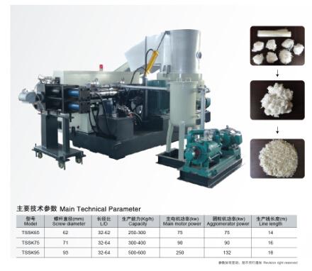 Pet/PA Film Fiber Pellerizing Machine