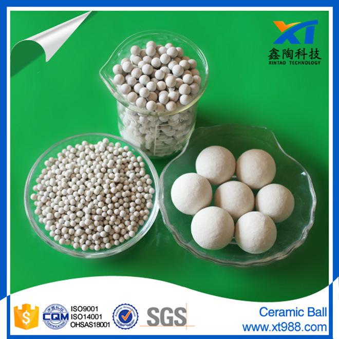 Inert Ceramic Ball with High Crush Strength