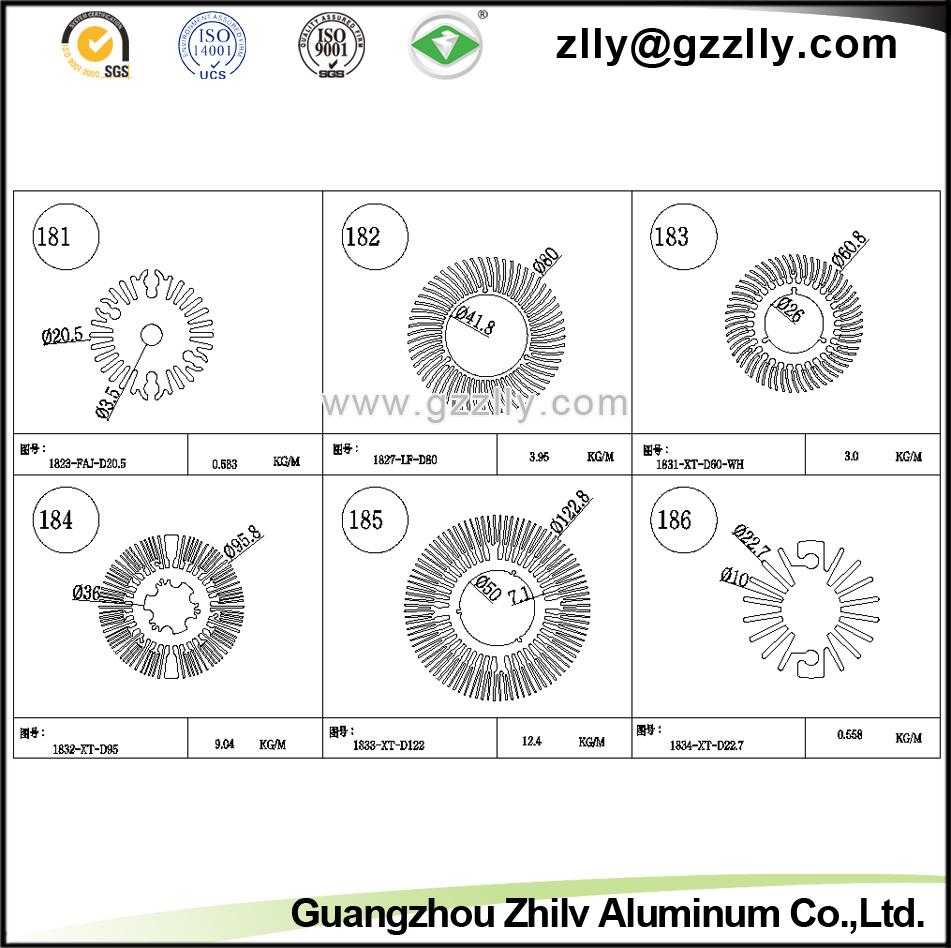 Microarc Oxidation or Microplasma Oxidation Aluminum Extruded Profiles