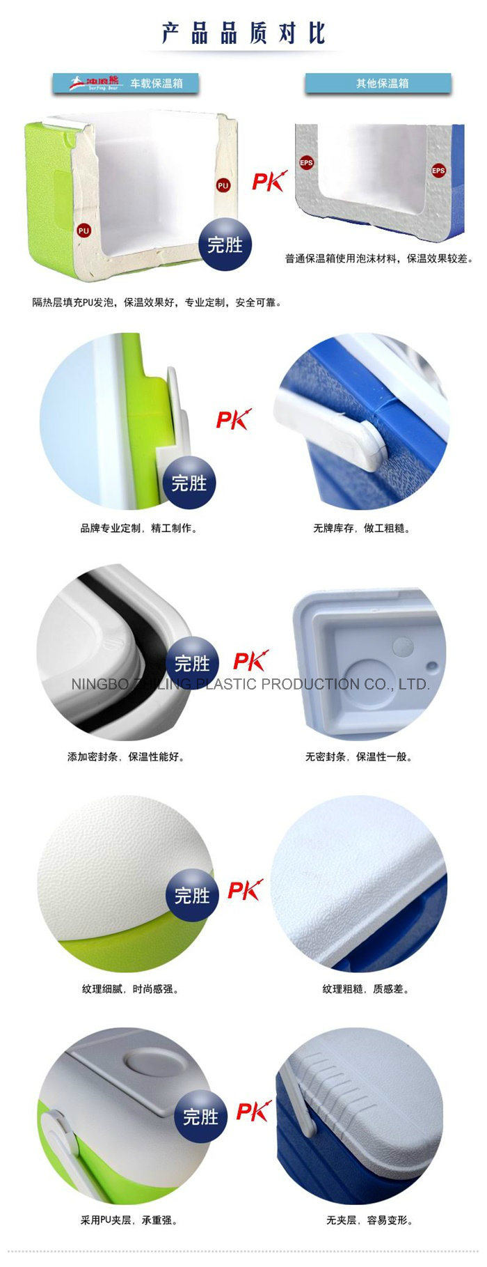 Ice Box, Plastic Box