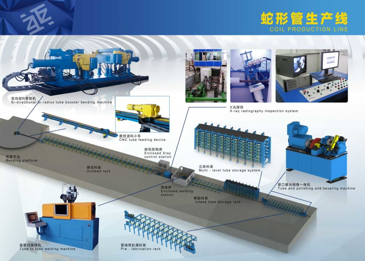 Coil Production Line