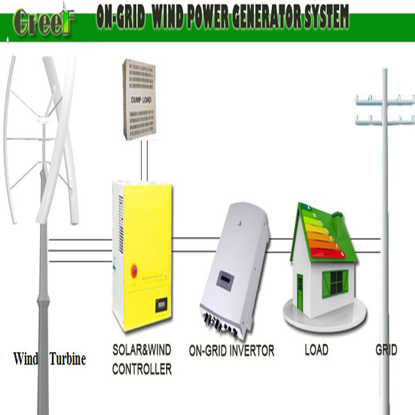 Darrieus Type Wind Turbine with Low Wind Speed