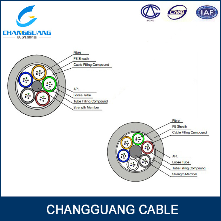 Professional China Manufacturing Factory GYTA/S Optical Fiber Cable 2/6//12/24/30/36/48/72/96/120/144 Core