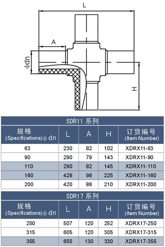 Heat Fusion Cross PE Pipe Fitting