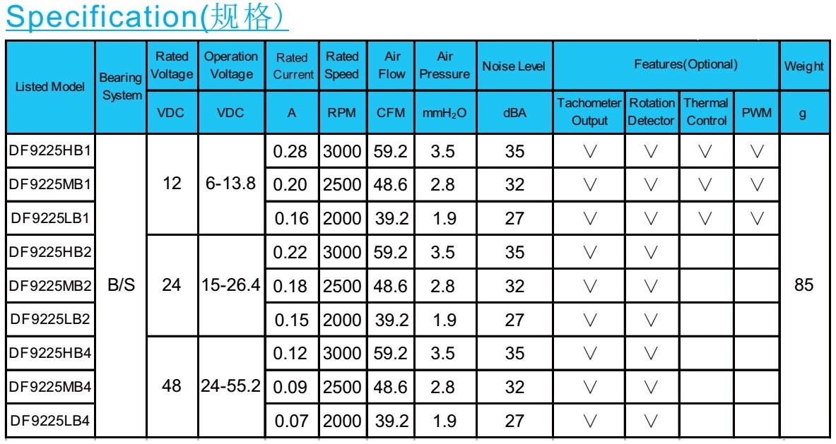 92X92X25mm Cooling Fan DC9225/9025 Axial Fan