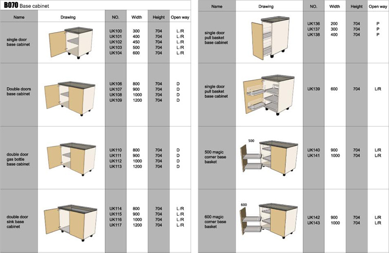 China Modular Kitchen Cabinet For Ikea Base Cabinet 01 China Modular Kitchen Kitchen Cabinet