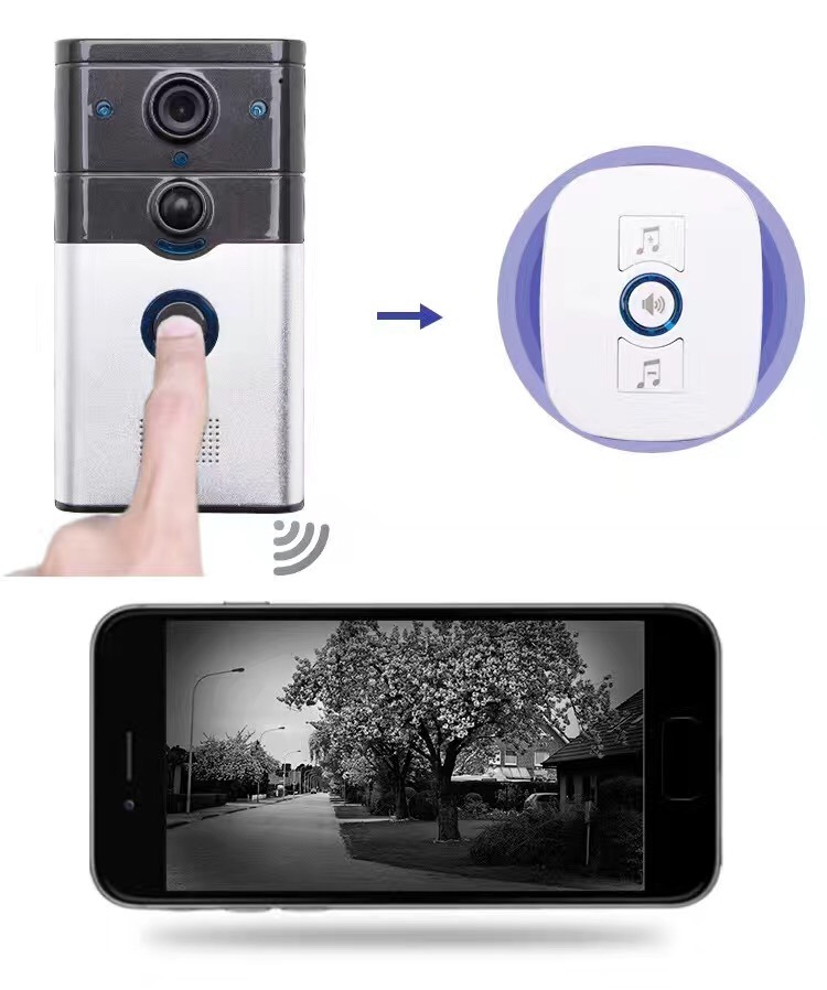 Smart Home Wireless Doorbell Smart Video WiFi Door Bell IP Intercom Camera Smartphone Video Unlock Alarm