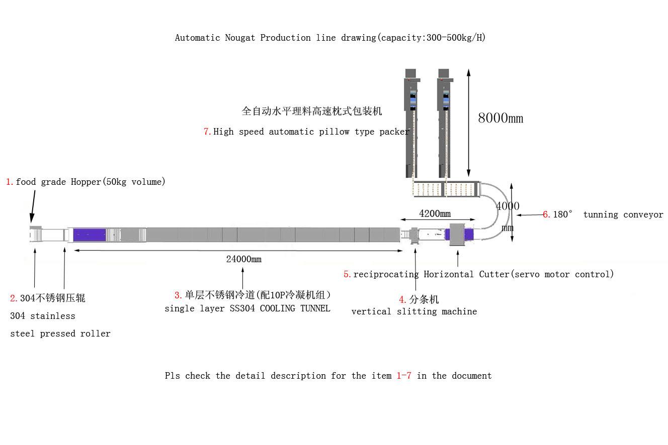 Chocolate Machine for Energy Bar Chocolate Production