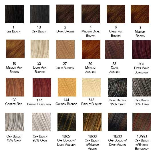 Model Model Wig Color Chart Lace Front Wigs