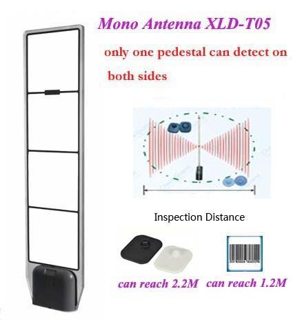 Fashion Clothes Shop Mono Antenna EAS System, Mono Antenna (XLD-T05)