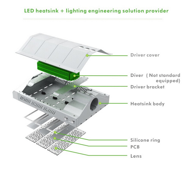 Module Design Top Quality 90W 150W LED Street Lamp