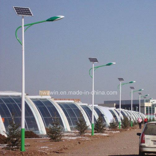 Reliable Solar LED Street Light (HW-SL36W)