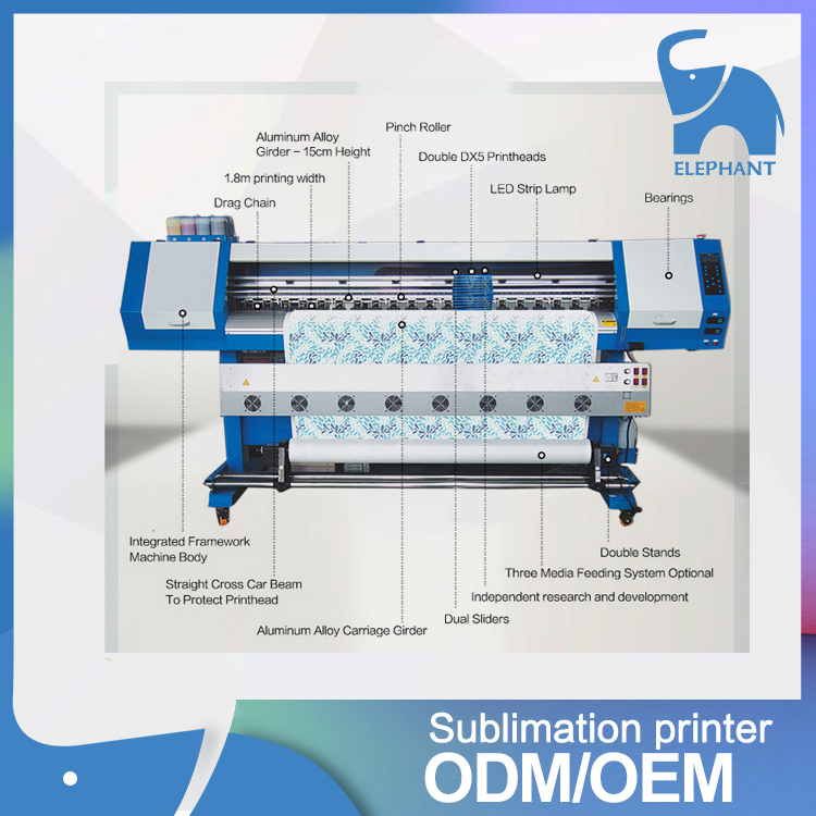 China Manufaturer Double Dx5 Heads Large Format Inkjet Sublimation Printer