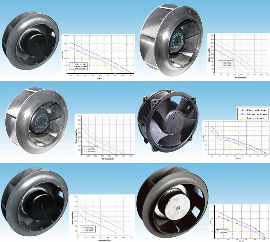 Centrifugal Fan Motor : China dc fan motor centrifugal
