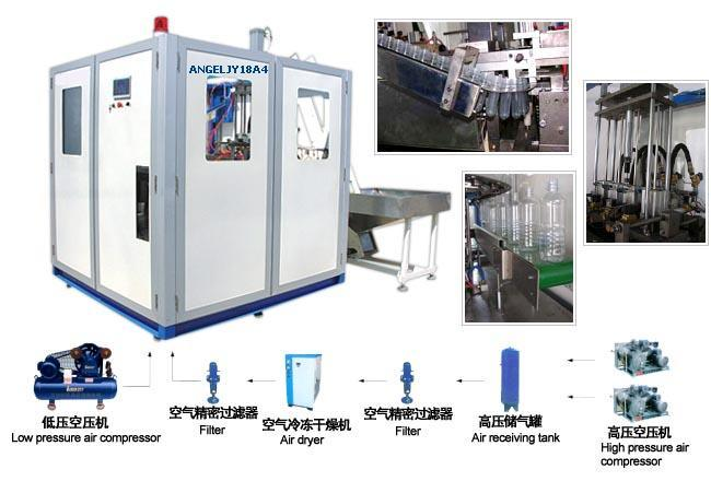 Fully Automatic Pet Bottle Blow Molding Machine