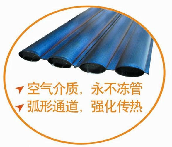 Solar Air Heating Collectors