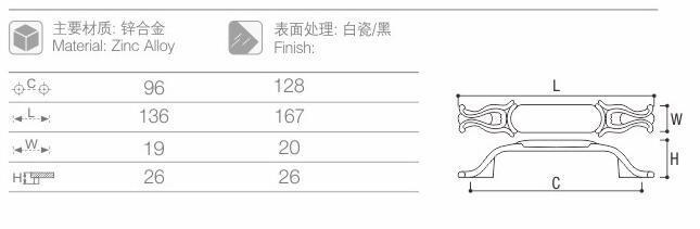 Zinc Furniture Cabinet Kitchen Pull Handles G08292