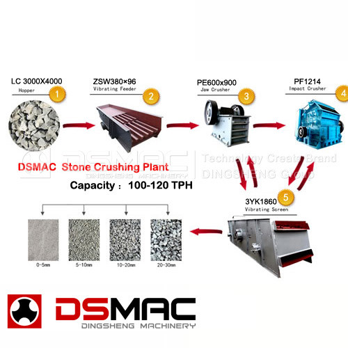 "dsmac crusher spare parts summary and advantage analysis essay Jaw crusher plate  crusher parts  products  dsmac we know that the jaw crusher spare parts maily include the fixed jaw ""computer aided design and analysis."