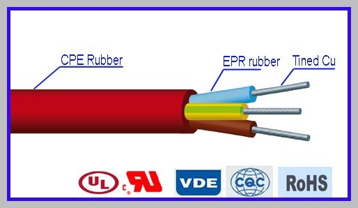 LSZH Flame Retardant Welding Cable