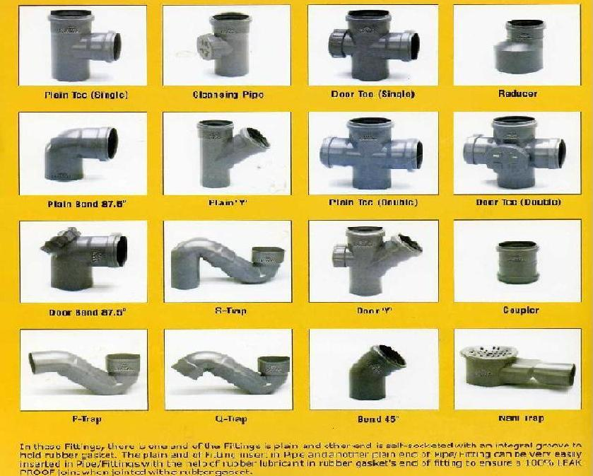 Steel Pipe Fitting Dimensions Chart