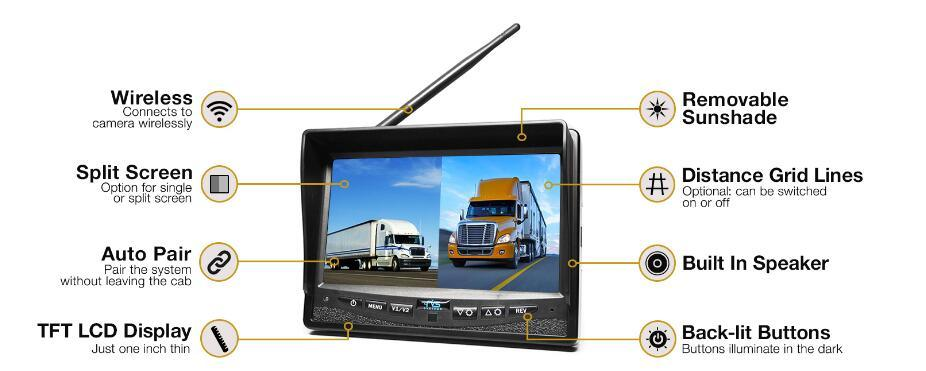 Digital Wireless Rearview System for Farm Tractor