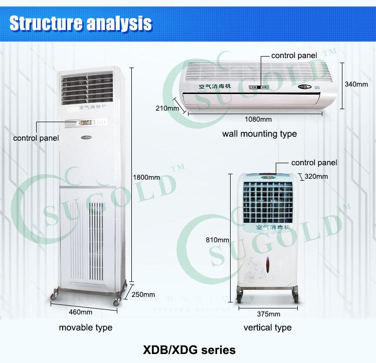 Dynamic Air Disinfector