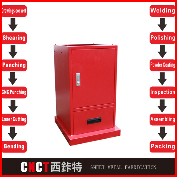 Cheap Price Customized Metal Cabinet Box Supplier