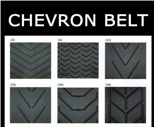 Cheap Patterned Chevron Rubber Conveyor Belt