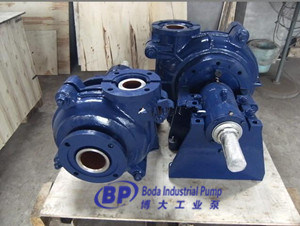 Heavy Duty Slurry Pumps (BH Series)