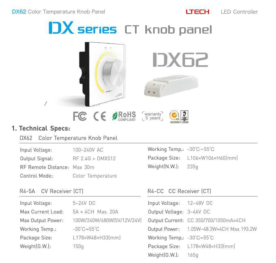 DMX/Rdm Master Controller, DMX Knob Panel CT Controller Dx62