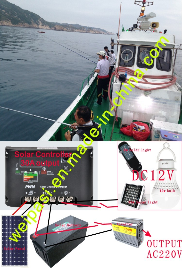 Retrofit Fishing boat solar energy, Solar Panel+Solar Marine light+Floating Light+Solar Batteries+Solar Charge Controller+Inverter